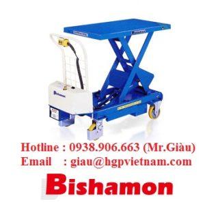 Đại lý Bishamon