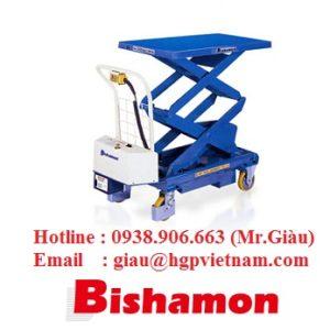Đại lý Bishamon vietnam